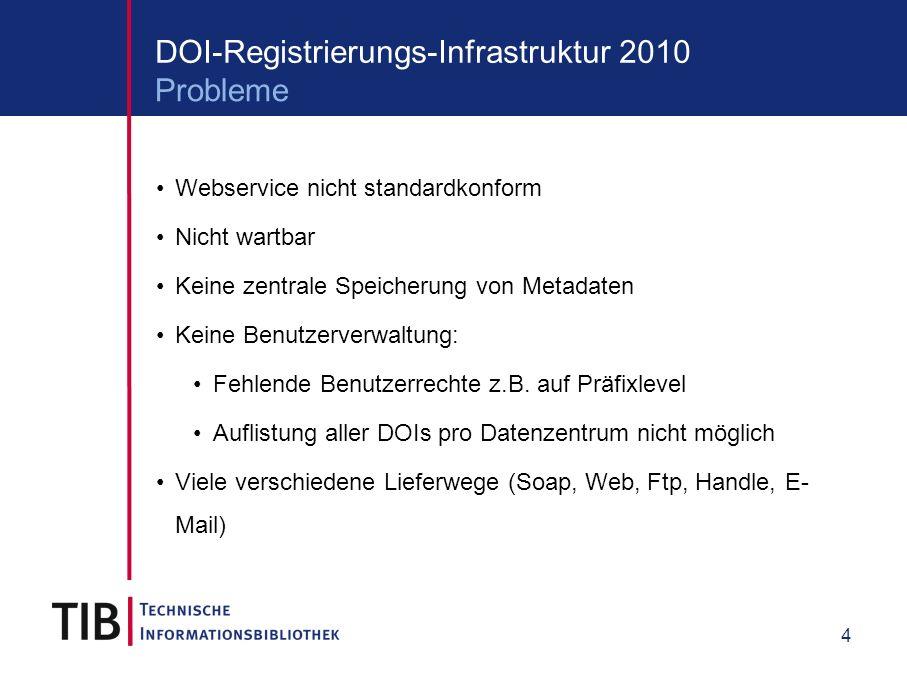 4 DOI-Registrierungs-Infrastruktur 2010 Webservice nicht standardkonform Nicht wartbar Keine zentrale Speicherung von Metadaten Keine Benutzerverwaltung: Fehlende Benutzerrechte z.B.