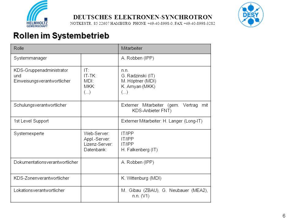 6 6 DEUTSCHES ELEKTRONEN-SYNCHROTRON NOTKESTR.85 22607 HAMBURG PHONE +49-40-8998-0.