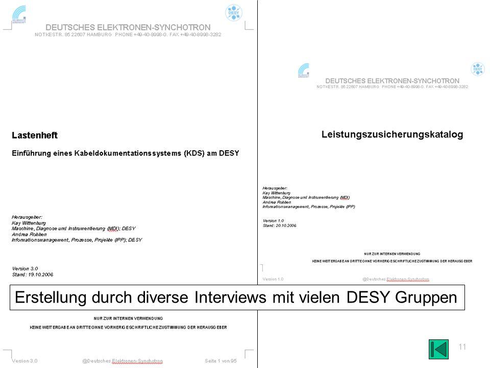 11 Erstellung durch diverse Interviews mit vielen DESY Gruppen