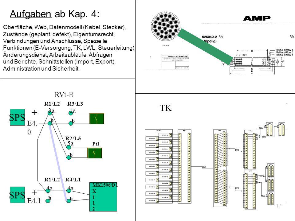 X112X112 4a b b R4/L1R1/L2 SPS + E4.1 SPS + E4. 0 R1/L2 3a b R3/L3 1a b RVt-B 5a b Pt1 R2/L5 MK1506/D1 DW1 Aufgaben ab Kap. 4: Oberfläche, Web, Datenm