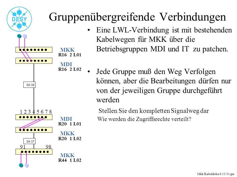 MKK R16- 2 L01 1 2 3 4 5 6 7 8 MDI R16- 2 L02 MDI R20- 1 L01 MKK R20- 1 L02 MKK R44- 1 L02 SK 07 SK 06 9198 Gruppenübergreifende Verbindungen Eine LWL