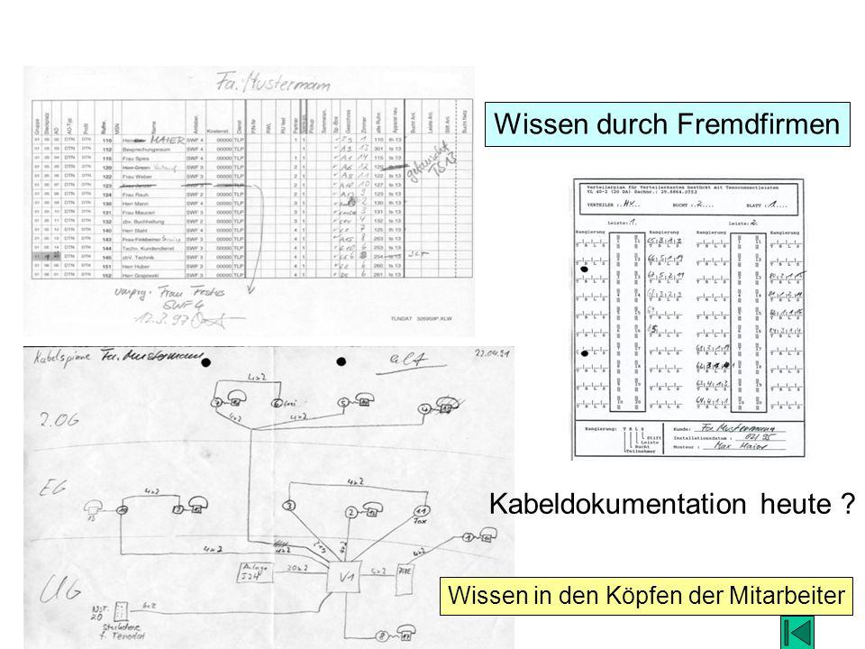 13 Marktstudie (parallel zur Ausschreibungs-Vorbereitung) Im Rahmen des Projektes Einführung eines Kabeldokumentationssystems am DESY wurde vor der Ausschreibung eine Marktstudie von der Firma Long-IT durchgeführt.
