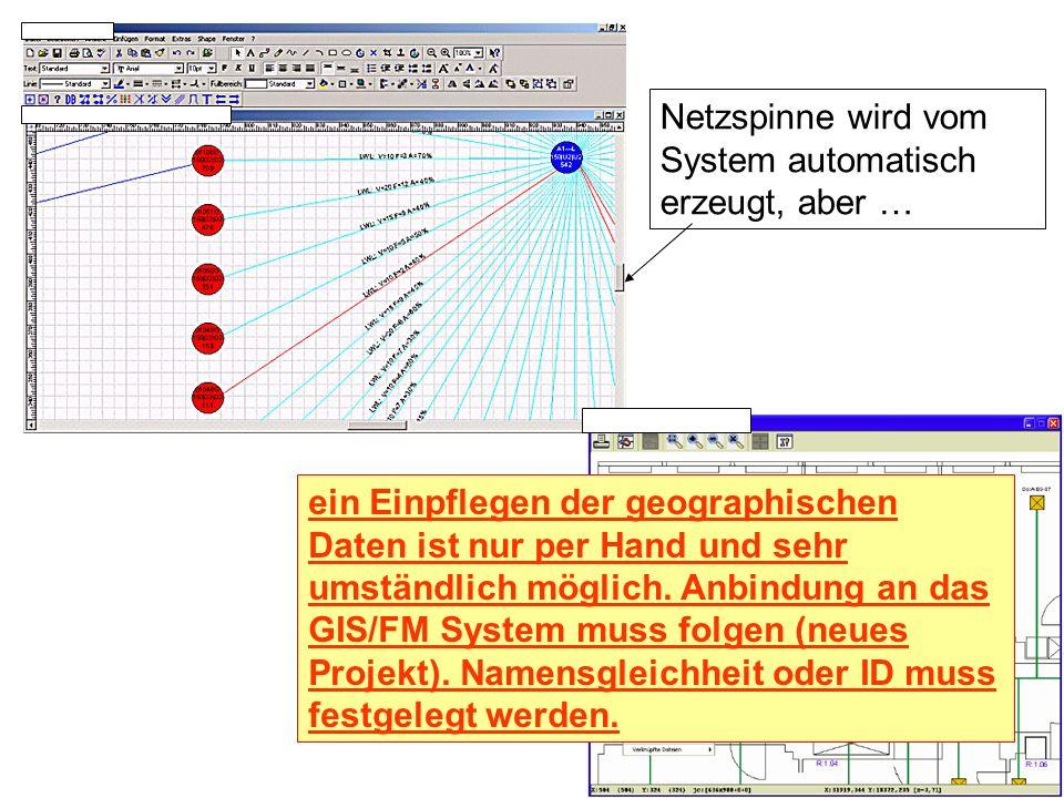 Netzspinne wird vom System automatisch erzeugt, aber … ein Einpflegen der geographischen Daten ist nur per Hand und sehr umständlich möglich. Anbindun