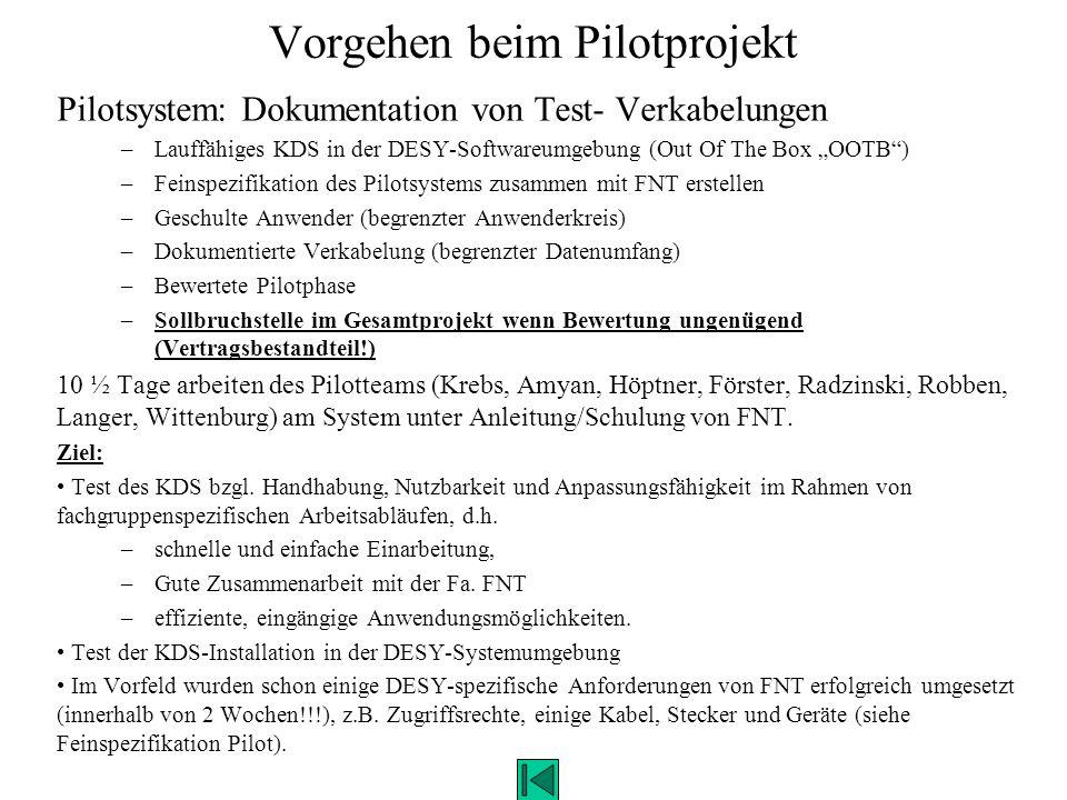 Vorgehen beim Pilotprojekt Pilotsystem: Dokumentation von Test- Verkabelungen –Lauffähiges KDS in der DESY-Softwareumgebung (Out Of The Box OOTB) –Fei