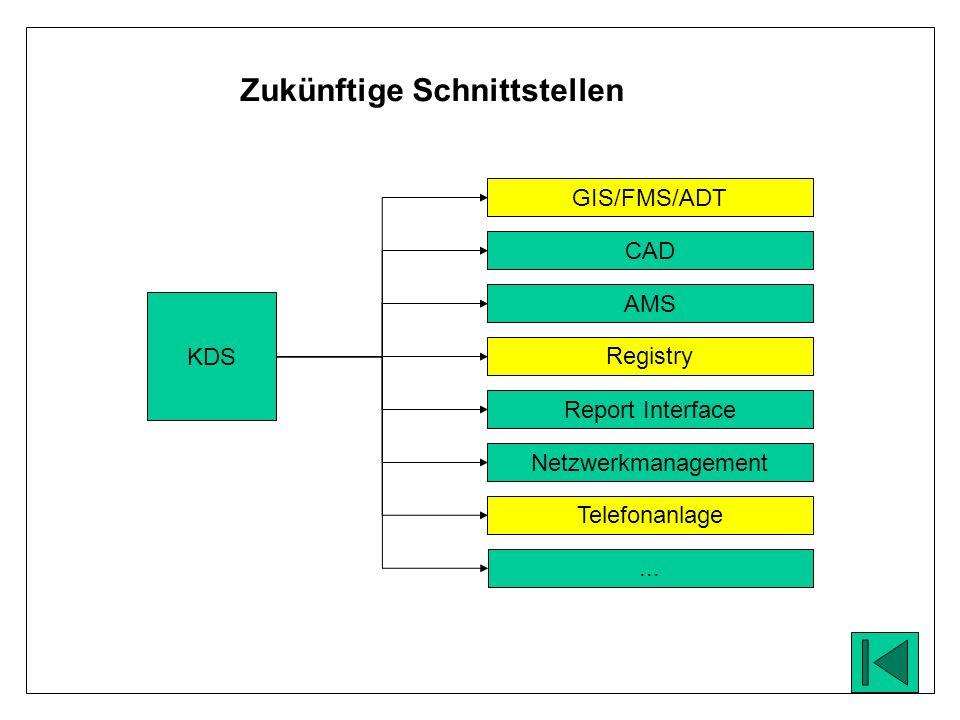 KDS GIS/FMS/ADT CAD AMS Registry Netzwerkmanagement Report Interface Telefonanlage... Zukünftige Schnittstellen