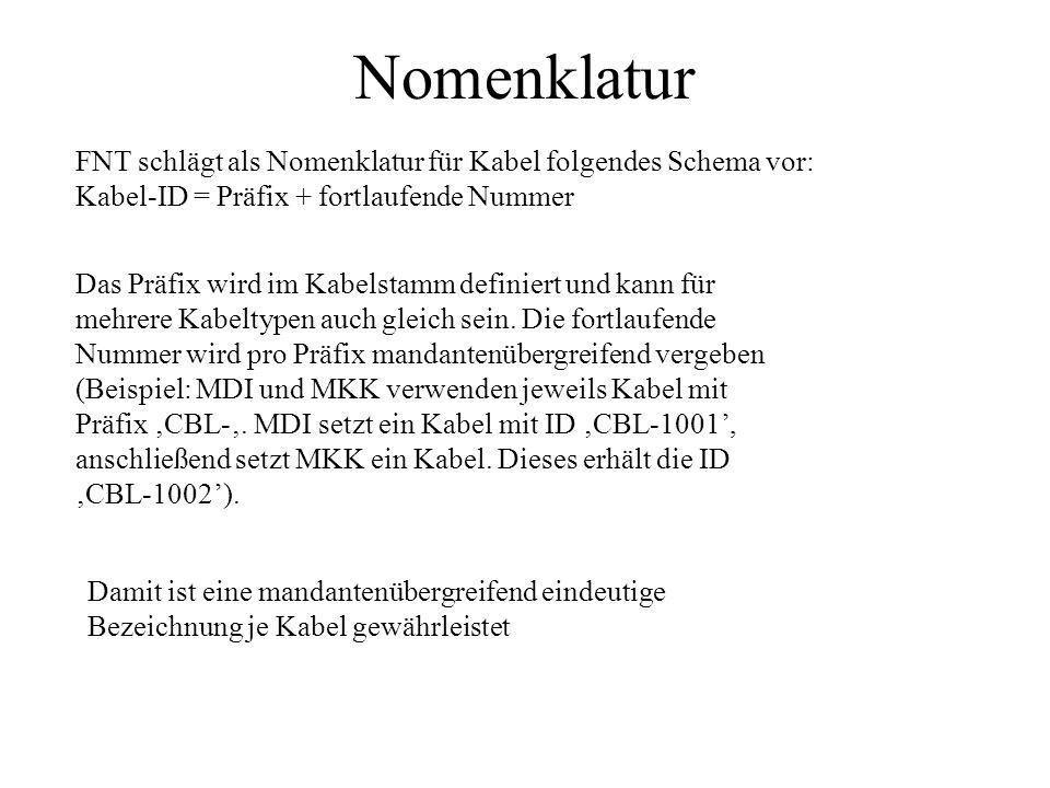Nomenklatur FNT schlägt als Nomenklatur für Kabel folgendes Schema vor: Kabel-ID = Präfix + fortlaufende Nummer Das Präfix wird im Kabelstamm definier