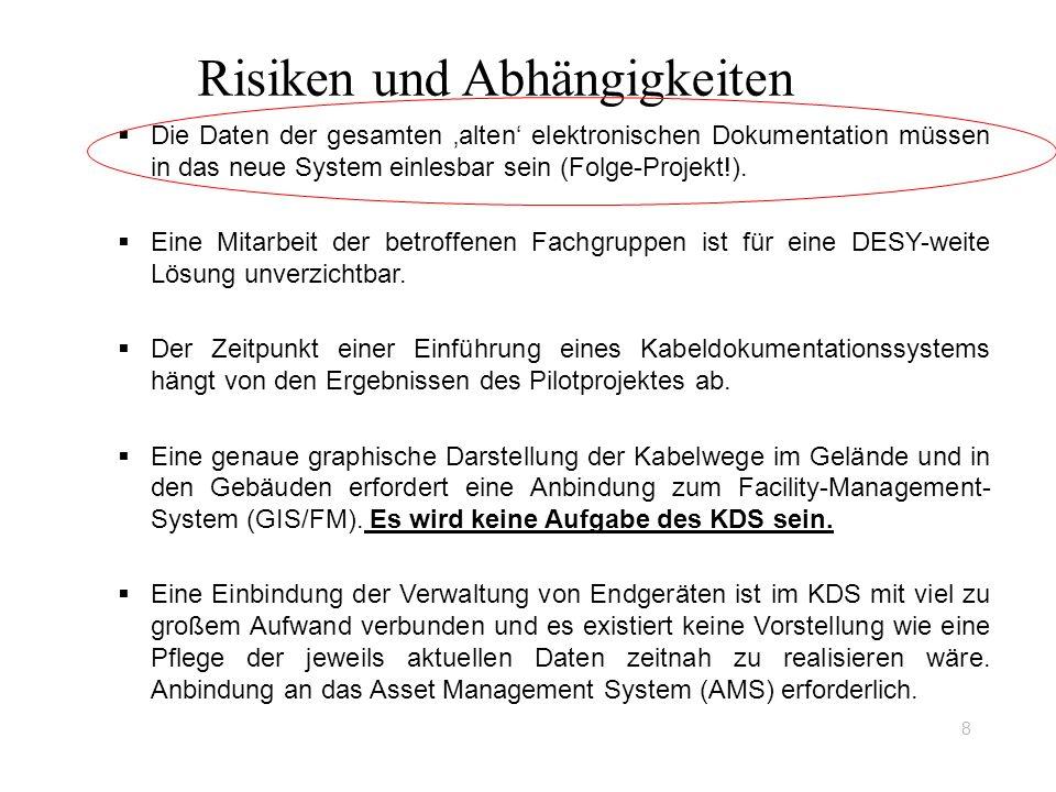 Risiken und Abhängigkeiten Die Daten der gesamten alten elektronischen Dokumentation müssen in das neue System einlesbar sein (Folge-Projekt!). Eine M