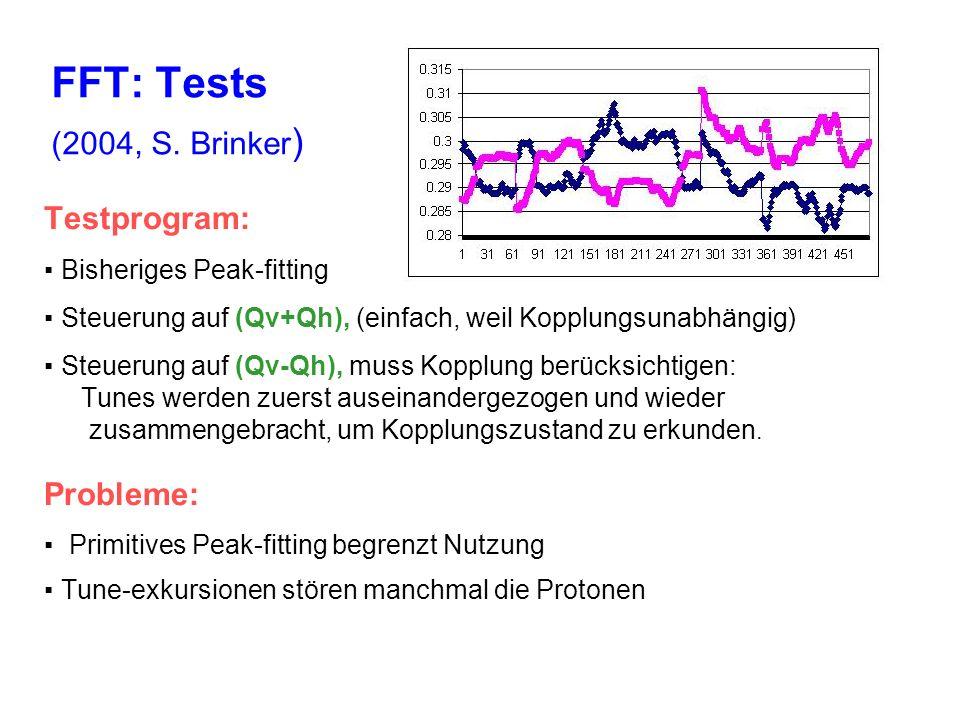 FFT: Tests (2004, S. Brinker ) Testprogram: Bisheriges Peak-fitting Steuerung auf (Qv+Qh), (einfach, weil Kopplungsunabhängig) Steuerung auf (Qv-Qh),