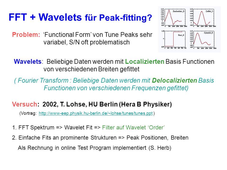 FFT + Wavelets für Peak-fitting.