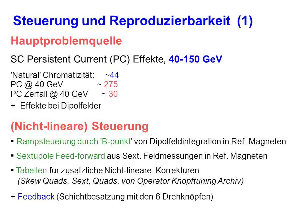 Steuerung und Reproduzierbarkeit (1) Hauptproblemquelle SC Persistent Current (PC) Effekte, 40-150 GeV Natural Chromatizität: ~44 PC @ 40 GeV ~ 275 PC Zerfall @ 40 GeV ~ 30 + Effekte bei Dipolfelder (Nicht-lineare) Steuerung Rampsteuerung durch B-punkt von Dipolfeldintegration in Ref.