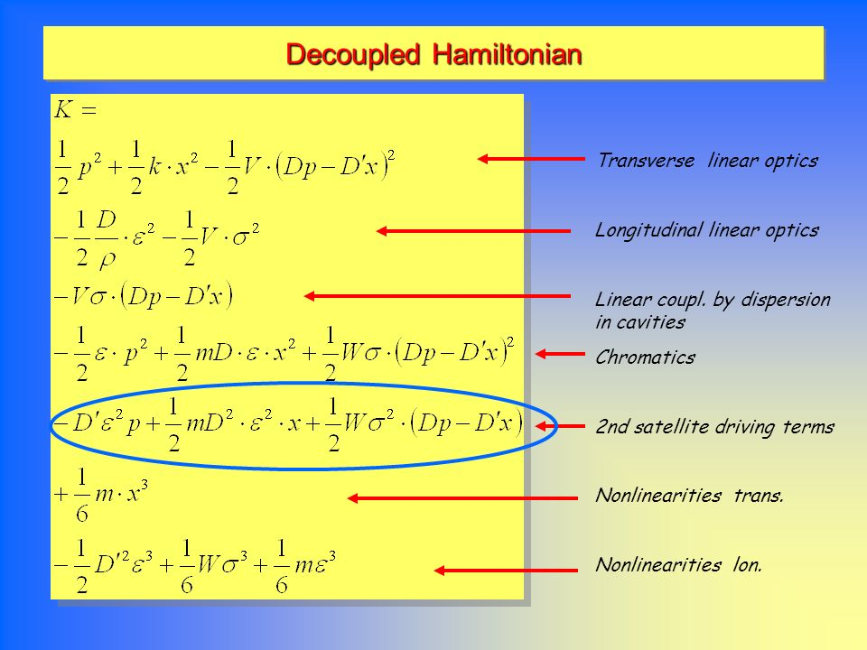 Decoupled Hamiltonian Transverse linear optics Longitudinal linear optics Linear coupl. by dispersion in cavities Chromatics 2nd satellite driving ter