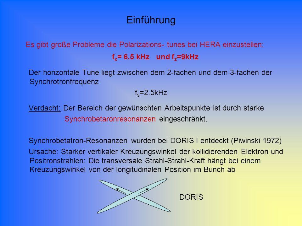 Einführung Es gibt große Probleme die Polarizations- tunes bei HERA einzustellen: f x = 6.5 kHz und f z =9kHz Der horizontale Tune liegt zwischen dem