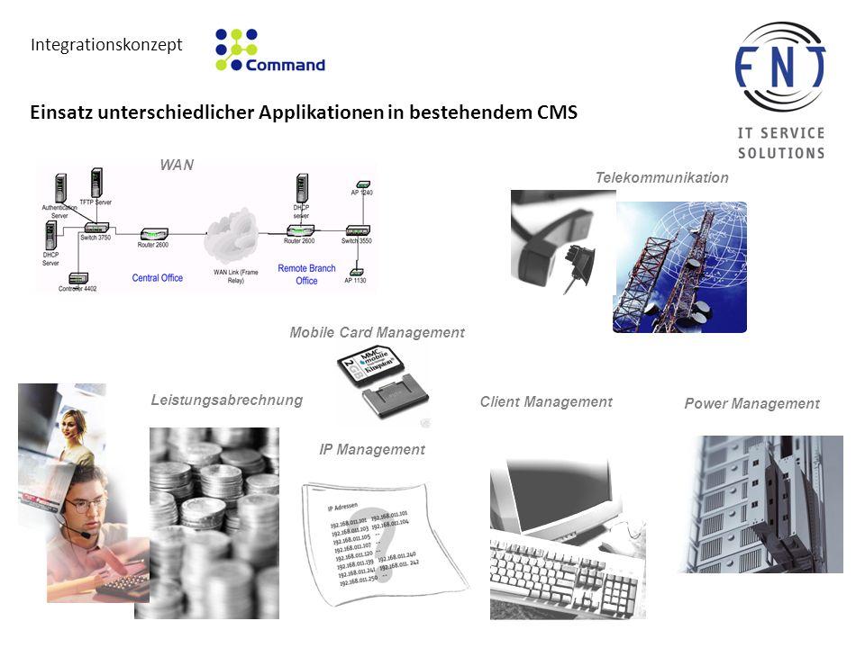 Einsatz unterschiedlicher Applikationen in bestehendem CMS Leistungsabrechnung Client Management Telekommunikation Power Management IP Management WAN