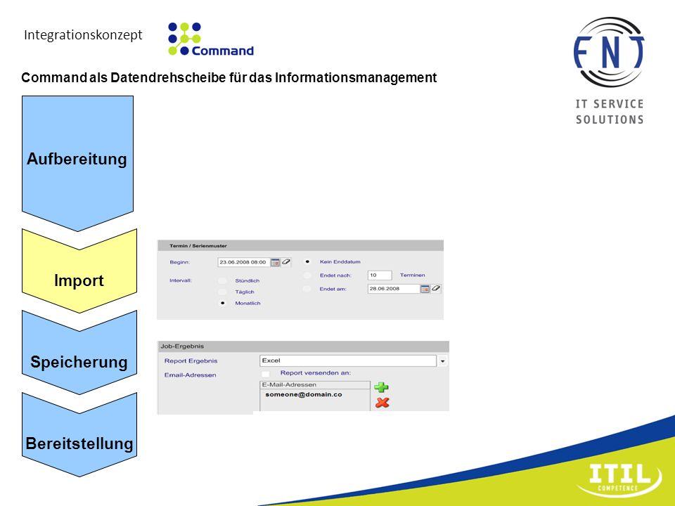Integrationskonzept Command als Datendrehscheibe für das Informationsmanagement Import Speicherung Bereitstellung Aufbereitung