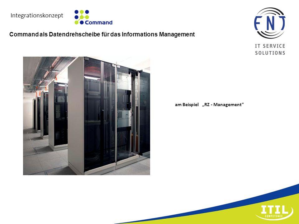 Integrationskonzept Command als Datendrehscheibe für das Informations Management am Beispiel RZ - Management
