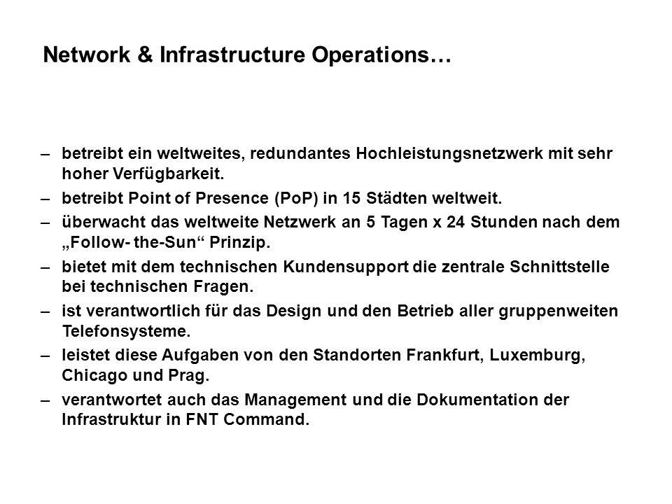 Network & Infrastructure Operations… –betreibt ein weltweites, redundantes Hochleistungsnetzwerk mit sehr hoher Verfügbarkeit. –betreibt Point of Pres