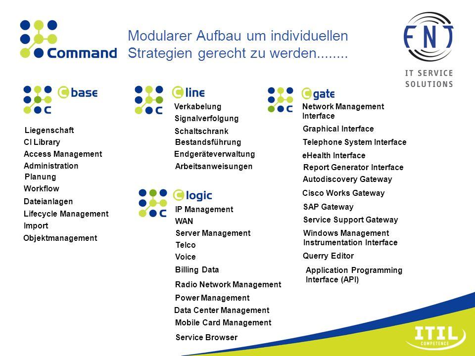 Modularer Aufbau um individuellen Strategien gerecht zu werden........ Liegenschaft CI Library Access Management Administration Planung Workflow Datei