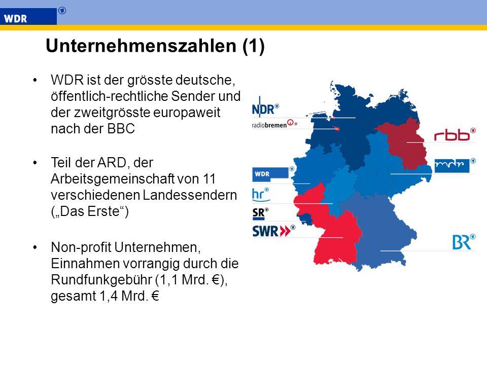 Unternehmenszahlen (1) WDR ist der grösste deutsche, öffentlich-rechtliche Sender und der zweitgrösste europaweit nach der BBC Teil der ARD, der Arbei