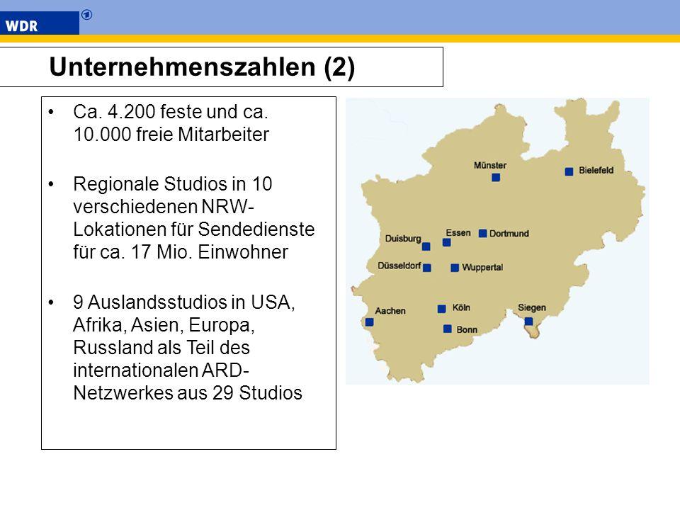 Unternehmenszahlen (2) Ca. 4.200 feste und ca. 10.000 freie Mitarbeiter Regionale Studios in 10 verschiedenen NRW- Lokationen für Sendedienste für ca.