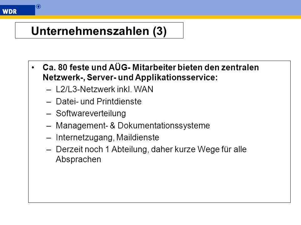 Unternehmenszahlen (3) Ca. 80 feste und AÜG- Mitarbeiter bieten den zentralen Netzwerk-, Server- und Applikationsservice: –L2/L3-Netzwerk inkl. WAN –D