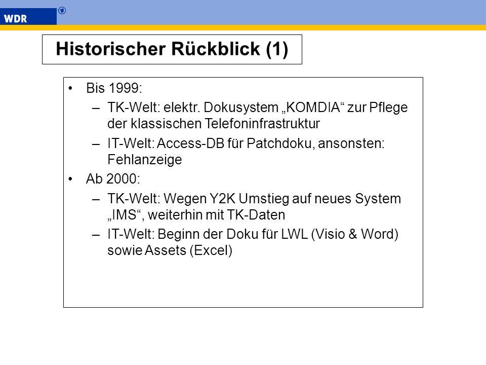 Historischer Rückblick (1) Bis 1999: –TK-Welt: elektr. Dokusystem KOMDIA zur Pflege der klassischen Telefoninfrastruktur –IT-Welt: Access-DB für Patch
