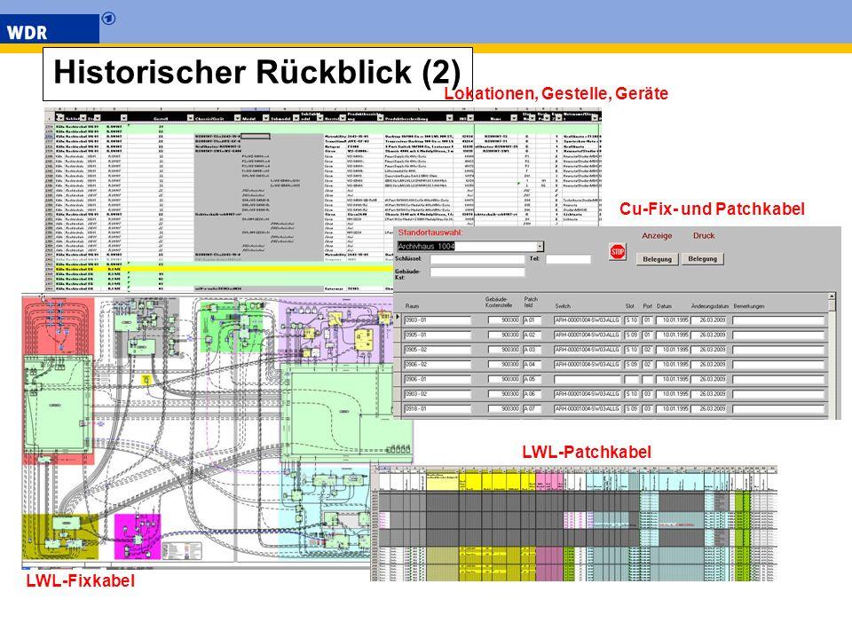 Historischer Rückblick (2) Cu-Fix- und Patchkabel Lokationen, Gestelle, Geräte LWL-Fixkabel LWL-Patchkabel