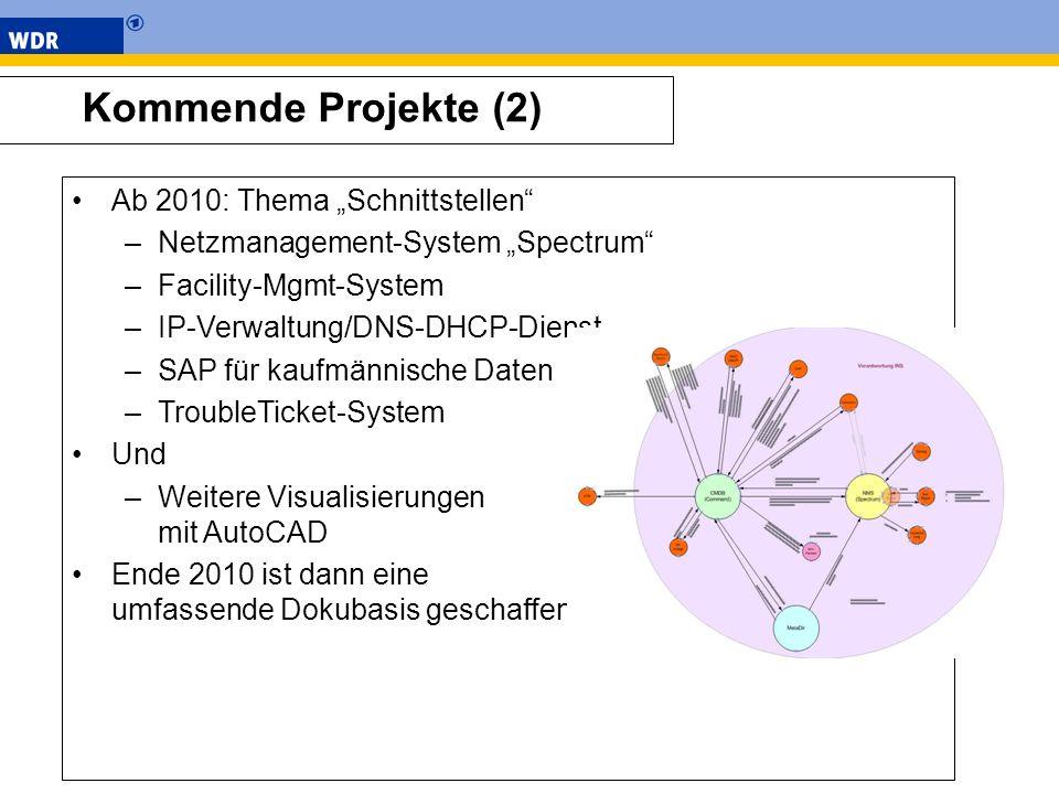 Kommende Projekte (2) Ab 2010: Thema Schnittstellen –Netzmanagement-System Spectrum –Facility-Mgmt-System –IP-Verwaltung/DNS-DHCP-Dienst –SAP für kauf