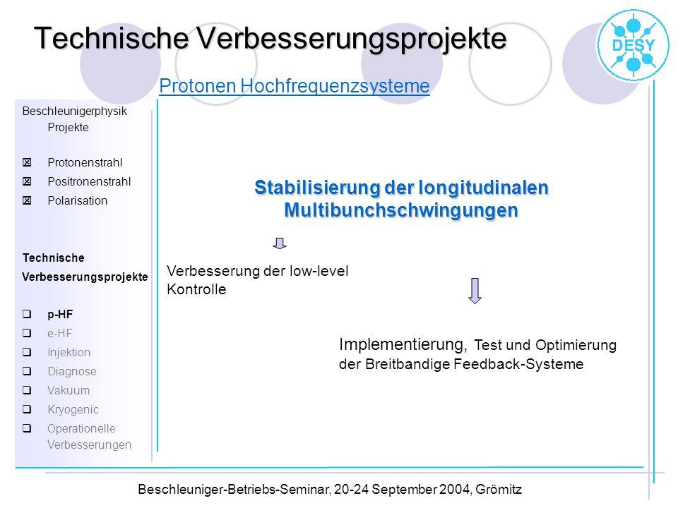 Technische Verbesserungsprojekte Beschleunigerphysik Projekte Protonenstrahl Positronenstrahl Polarisation Technische Verbesserungsprojekte p-HF e-HF