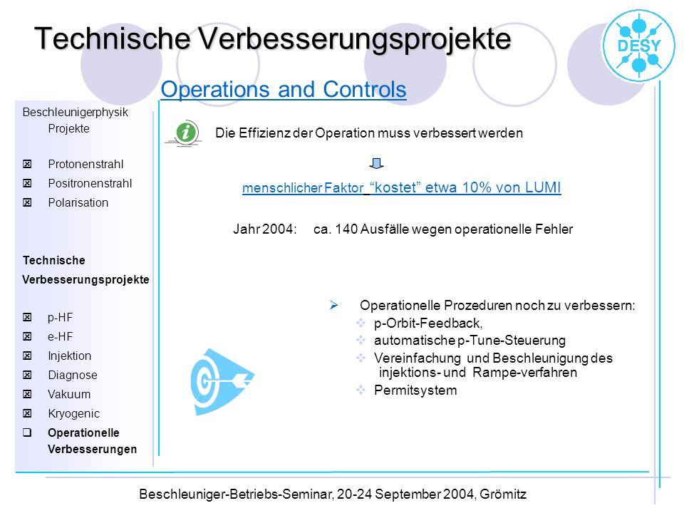 Die Effizienz der Operation muss verbessert werden menschlicher Faktor kostet etwa 10% von LUMI Jahr 2004: ca. 140 Ausfälle wegen operationelle Fehler