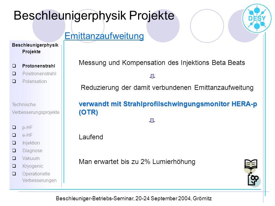 Beschleunigerphysik Projekte Beschleuniger-Betriebs-Seminar, 20-24 September 2004, Grömitz Emittanzaufweitung Messung und Kompensation des Injektions