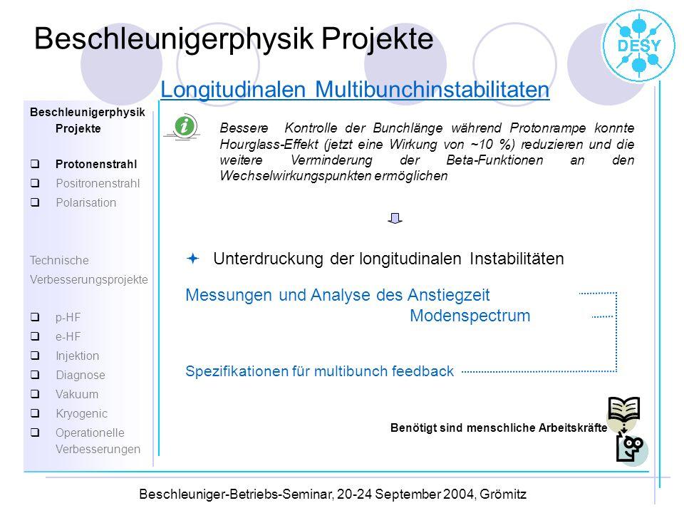 Beschleuniger-Betriebs-Seminar, 20-24 September 2004, Grömitz Longitudinalen Multibunchinstabilitaten Bessere Kontrolle der Bunchlänge während Protonr