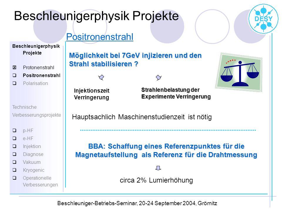 Beschleuniger-Betriebs-Seminar, 20-24 September 2004, Grömitz Möglichkeit bei 7GeV injizieren und den Strahl stabilisieren ? Positronenstrahl Injektio