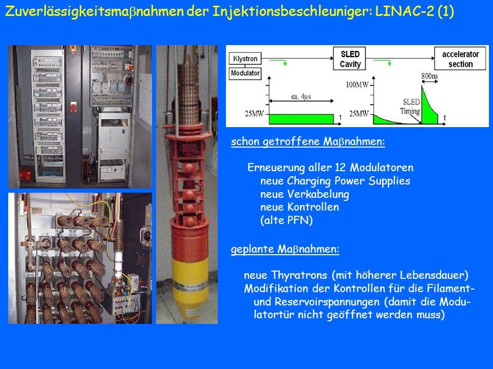 Zuverlässigkeitsma nahmen der Injektionsbeschleuniger: LINAC-2 (1) schon getroffene Ma nahmen: Erneuerung aller 12 Modulatoren neue Charging Power Sup