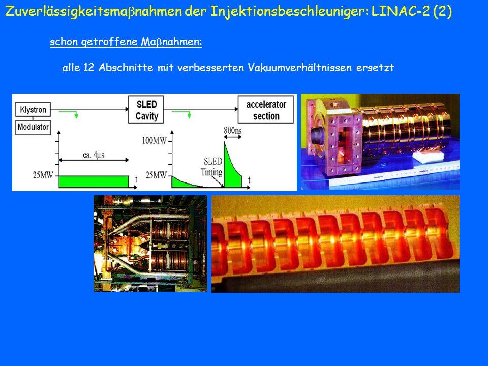 Zuverlässigkeitsma nahmen der Injektionsbeschleuniger: LINAC-2 (2) schon getroffene Ma nahmen: alle 12 Abschnitte mit verbesserten Vakuumverhältnissen