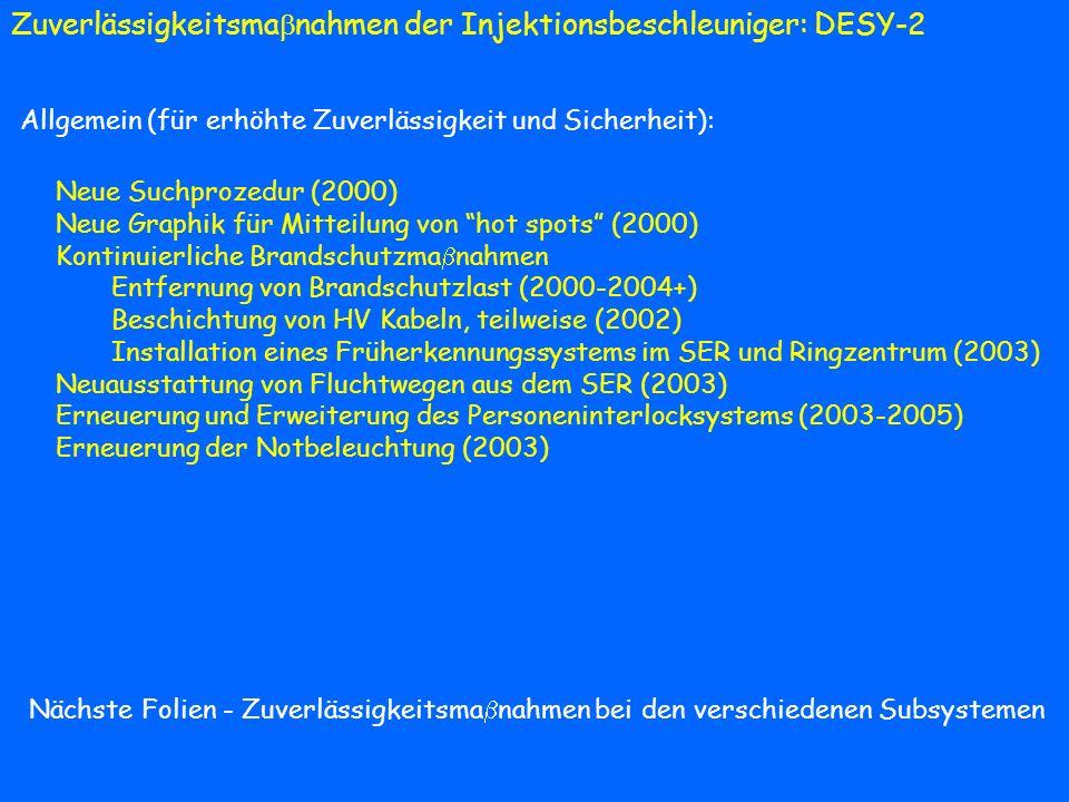 Zuverlässigkeitsma nahmen der Injektionsbeschleuniger: DESY-2 Allgemein (für erhöhte Zuverlässigkeit und Sicherheit): Neue Suchprozedur (2000) Neue Gr