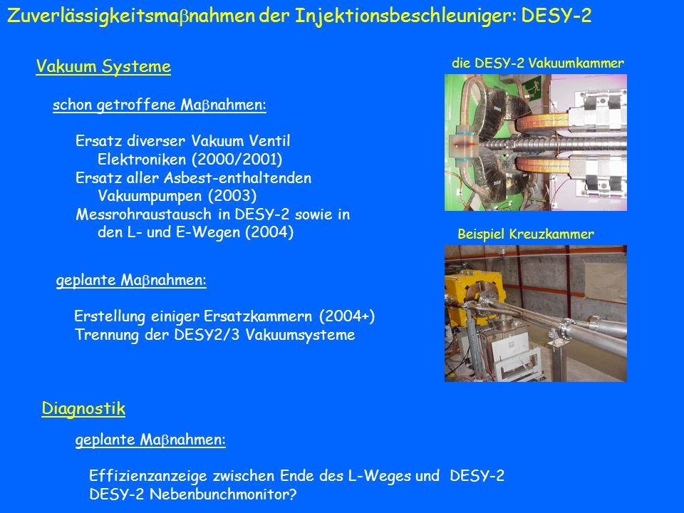 Zuverlässigkeitsma nahmen der Injektionsbeschleuniger: DESY-2 Vakuum Systeme schon getroffene Ma nahmen: Ersatz diverser Vakuum Ventil Elektroniken (2