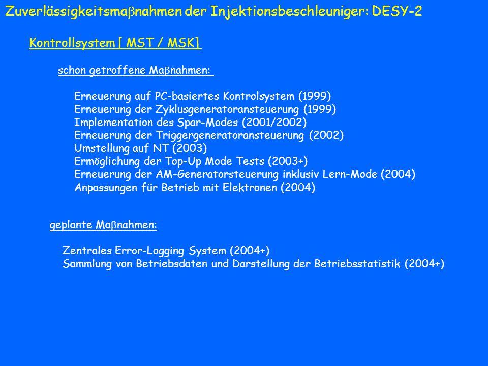 Zuverlässigkeitsma nahmen der Injektionsbeschleuniger: DESY-2 Kontrollsystem [ MST / MSK] schon getroffene Ma nahmen: Erneuerung auf PC-basiertes Kont