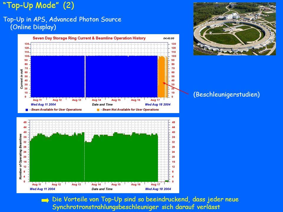 Lebens- Gesamt- Anzahl Teilchenzahl Injektions- Teilchen per dauer strom von per Bunch periode injiziertem (Stunden) (mA) Bunchen in PETRA (s) Bunch 24 100 960 5.0*10 9 27.0 1.5*10 9 24 200 1920 5.0*10 9 13.5 1.5*10 9 2 100 40 12.0*10 10 7.2 4.8*10 9 1 200 40 24.0*10 10 3.6 9.6*10 9 erhöhte Zuverlässigkeit bei der Kanone, LINAC-2, PIA, und DESY-2 Spezifikation des Top-Up Mode (Balewski, Brefeld) Vorgehensweise der Spezifikationen: 1) gewünschter Gesamtstrom und Teilchenzahl pro Bunch bestimmt von den Experimenten 2) die Teilchenzahl pro Bunch ergibt die erwartete Lebensdauer (von Touschek-Scattering bestimmt) 3) mit gewünschter Variation im Gesamtstrom (<0.1%) und Einzelbunchstrom (<30%) werden die Nachfüllperioden und die zusätzlichen Intensitäten optimiert Primäre Auswirkung der PETRA-3 Spezifikation für die Vorbeschleuniger: Vergleich: ~ 8 St 3600 s/St = 2.9 10 4 s im jetzigen DORIS/HERA Betrieb