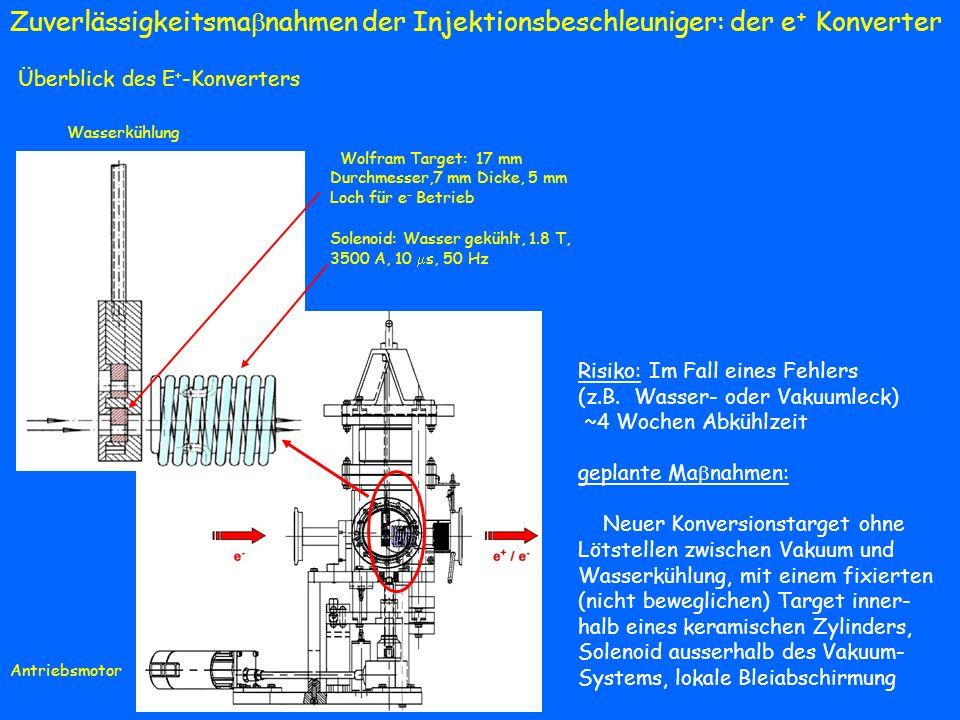 Zuverlässigkeitsma nahmen der Injektionsbeschleuniger: DESY-2 (4) HF-Systeme (2+1 komplette Klystrons und Modulatoren) schon getroffene Erneuerung der Modulatoren (2001) Ma nahmen: Installation von Brandschutzmeldern fuer die Modulatoren (2002) Ersatz aller (Glykol-enthaltenden) Absorber (2003) Neue Amplitudenkontrolle (2003) geplante Ma nahmen: Modernisierung der Cavity Kontrollen Mögliche Entwicklung einer zweiten Senderanlage