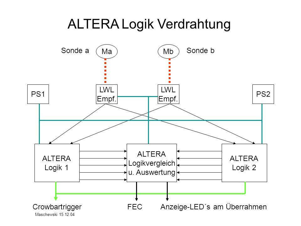 ALTERA Logik 1 ALTERA Logikvergleich u. Auswertung ALTERA Logik 2 MbMa ALTERA Logik Verdrahtung LWL Empf. LWL Empf. PS1PS2 CrowbartriggerFECAnzeige-LE