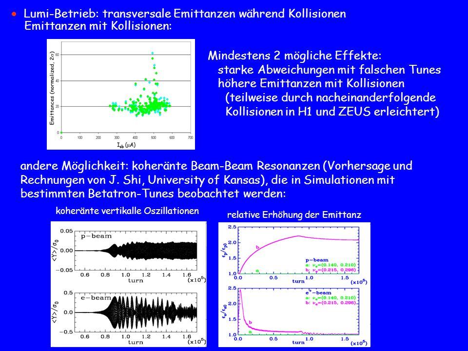 Lumi-Betrieb: transversale Emittanzen während Kollisionen andere Möglichkeit: koheränte Beam-Beam Resonanzen (Vorhersage und Rechnungen von J. Shi, Un