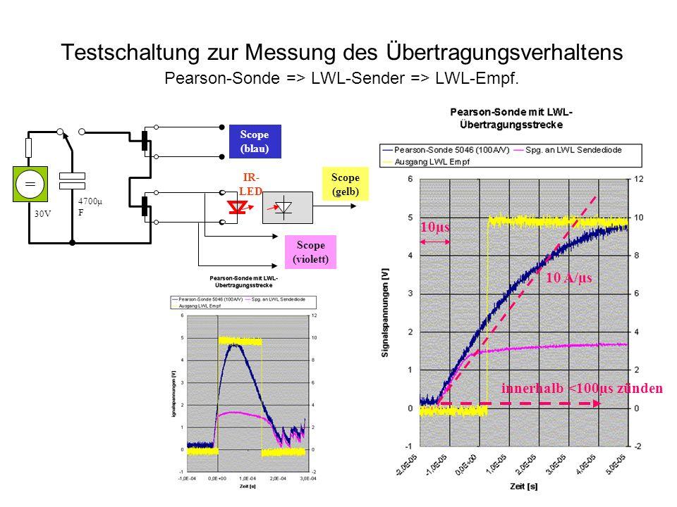 Testschaltung zur Messung des Übertragungsverhaltens Pearson-Sonde => LWL-Sender => LWL-Empf. 10µs 10 A/µs innerhalb <100µs zünden 4700µ F 30V Scope (