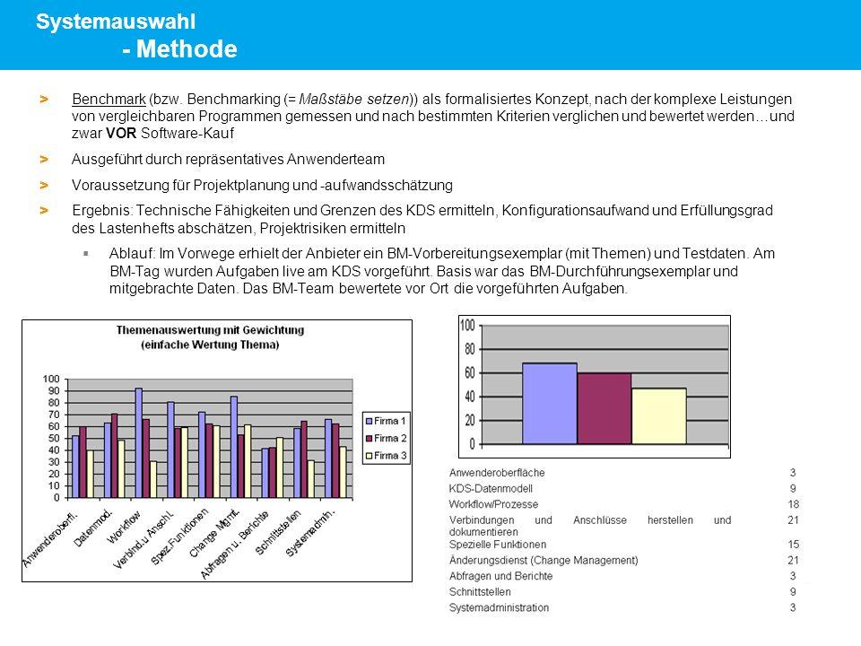Andrea Robben   FNT-Referenzkundenveranstaltung am DESY   18.06.09   Seite 14 Systemauswahl - Methode > Benchmark (bzw. Benchmarking (= Maßstäbe setze