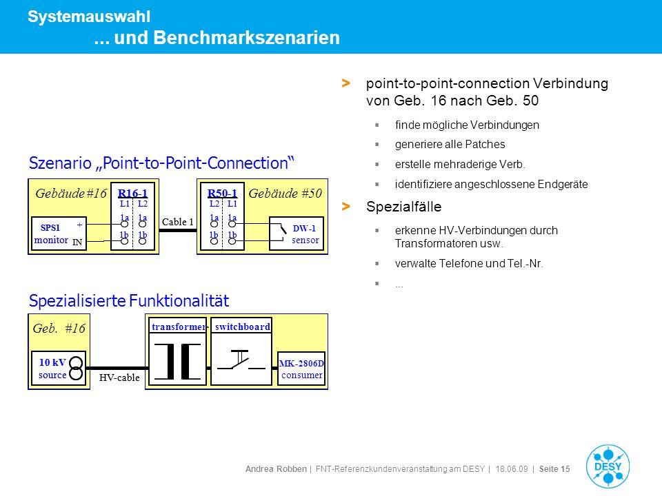 Andrea Robben   FNT-Referenzkundenveranstaltung am DESY   18.06.09   Seite 15 Systemauswahl... und Benchmarkszenarien > point-to-point-connection Verb