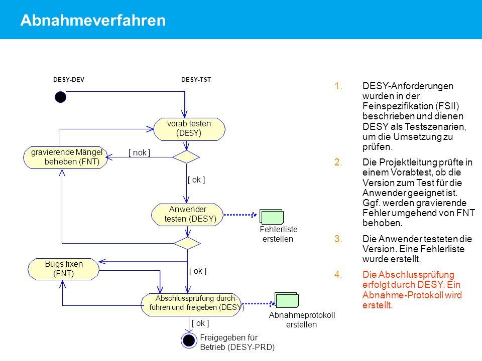 Andrea Robben   FNT-Referenzkundenveranstaltung am DESY   18.06.09   Seite 21 Abnahmeverfahren 1.DESY-Anforderungen wurden in der Feinspezifikation (F