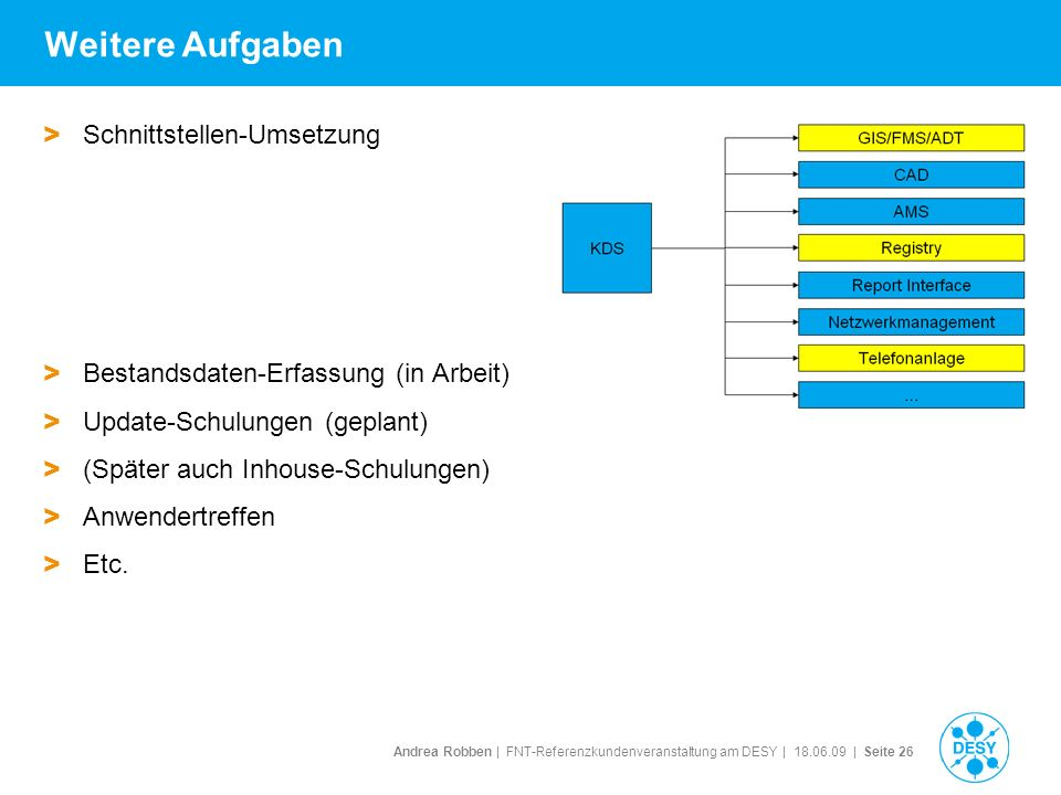 Andrea Robben   FNT-Referenzkundenveranstaltung am DESY   18.06.09   Seite 26 Weitere Aufgaben > Schnittstellen-Umsetzung > Bestandsdaten-Erfassung (i
