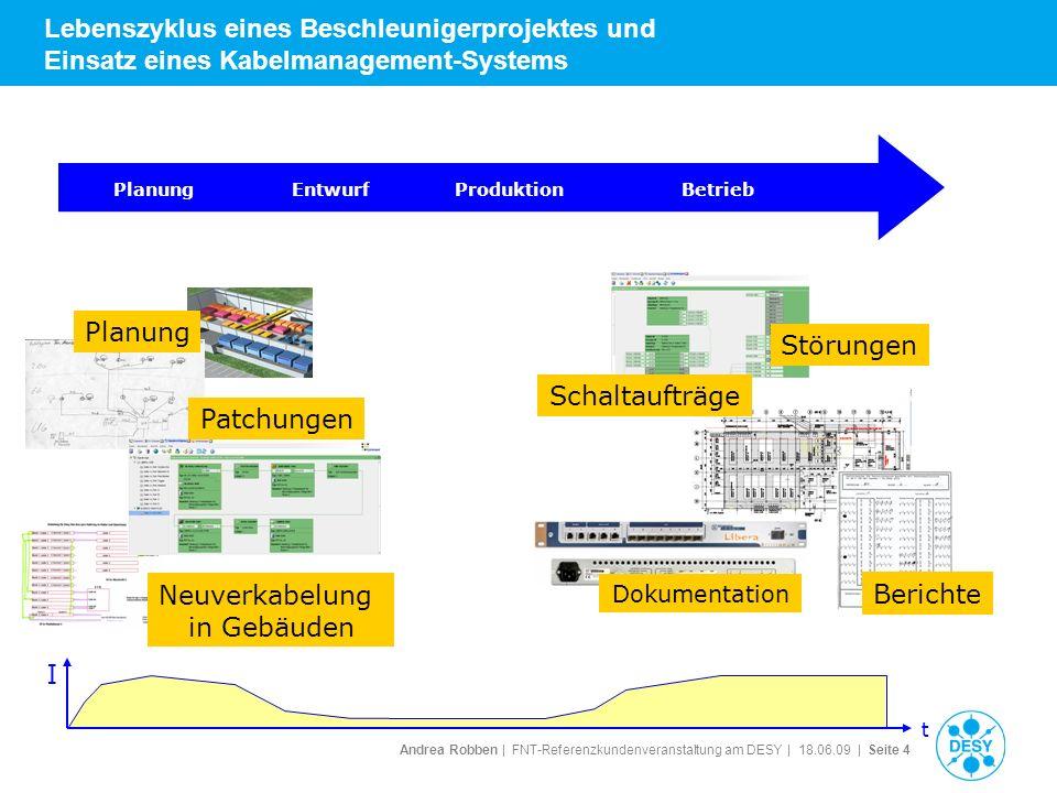 Andrea Robben   FNT-Referenzkundenveranstaltung am DESY   18.06.09   Seite 4 Lebenszyklus eines Beschleunigerprojektes und Einsatz eines Kabelmanageme