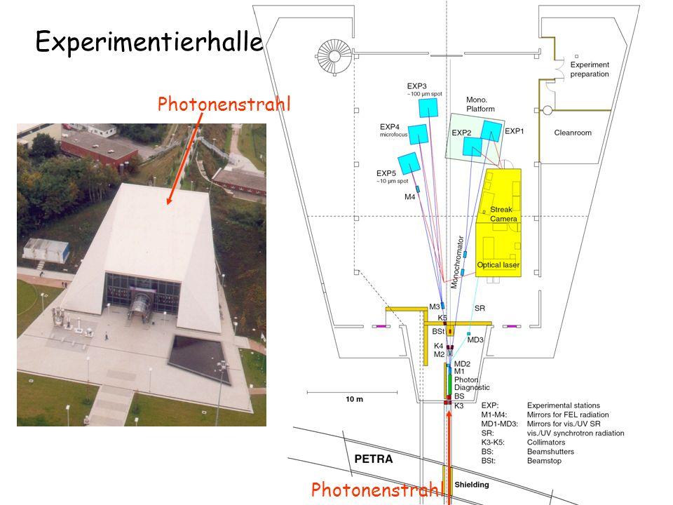 Experimentierhalle Photonenstrahl