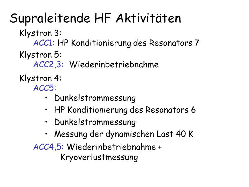 ACC1: HP Konditionierung des Resonators 7 ACC2,3: Wiederinbetriebnahme ACC4,5: Wiederinbetriebnahme + Kryoverlustmessung Klystron 3: Klystron 5: Klyst