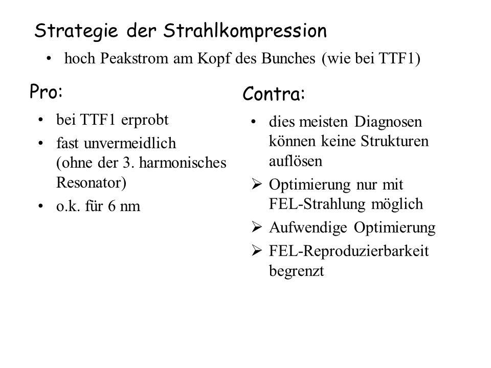 Strategie der Strahlkompression hoch Peakstrom am Kopf des Bunches (wie bei TTF1) bei TTF1 erprobt fast unvermeidlich (ohne der 3. harmonisches Resona
